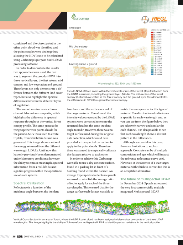LiDAR_News_Multispectral_Page28